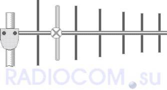 Направленная антенна для сотовых модемов стандарта GSM-900 и радиотелефонов  900 МГц