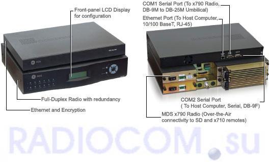 Радио-модем  MDS 4790