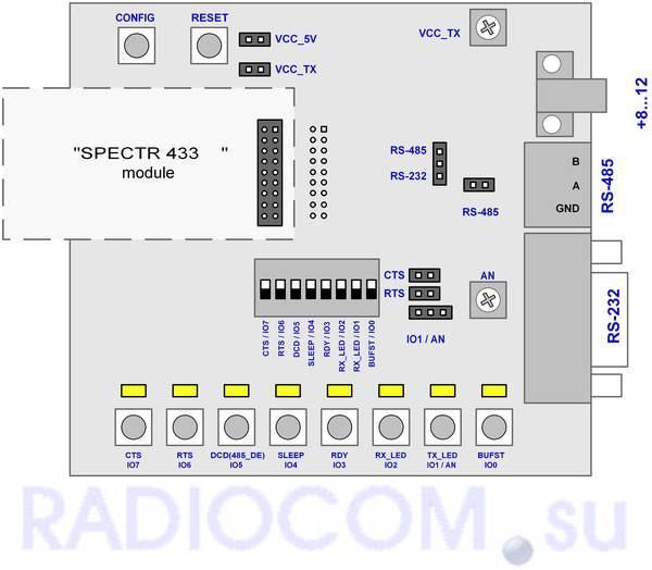 Отладочная плата для радиомодема Спектр 433 ОЕМ TEST